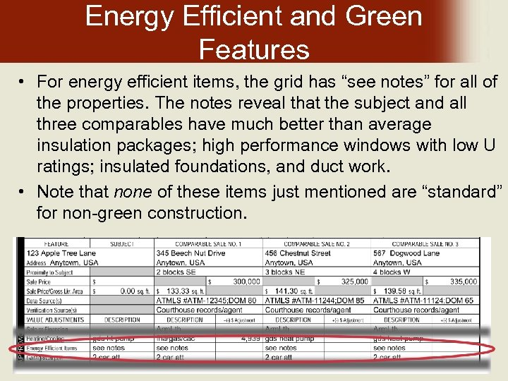 """Energy Efficient and Green Features • For energy efficient items, the grid has """"see"""