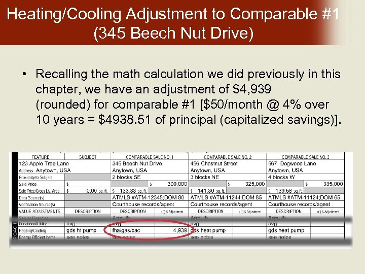 Heating/Cooling Adjustment to Comparable #1 (345 Beech Nut Drive) • Recalling the math calculation