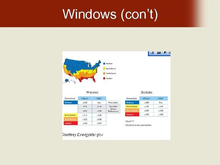 Windows (con't)