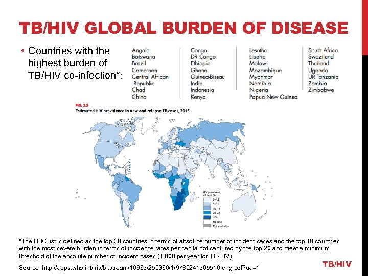 TB/HIV GLOBAL BURDEN OF DISEASE • Countries with the highest burden of TB/HIV co-infection*: