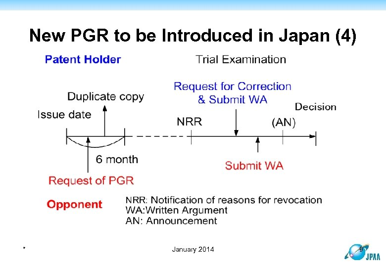 New PGR to be Introduced in Japan (4) * January 2014 9