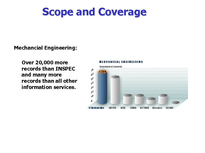 Scope and Coverage Mechancial Engineering: Over 20, 000 more records than INSPEC and many