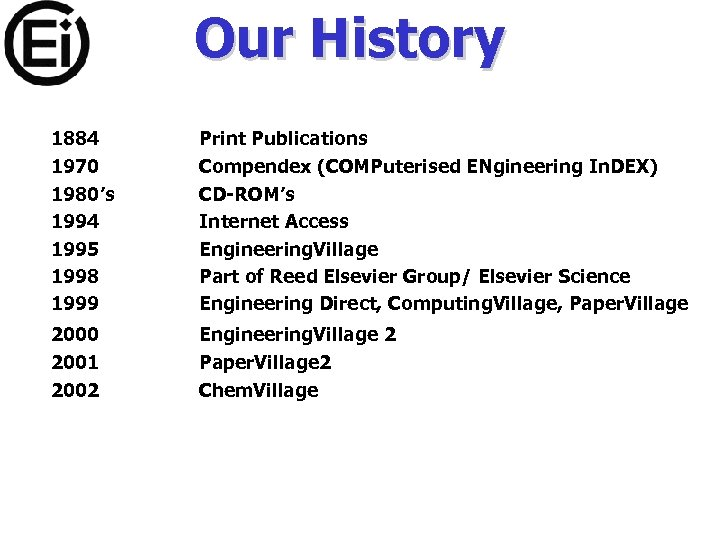 Our History 1884 Print Publications 1970 1980's 1994 1995 1998 1999 Compendex (COMPuterised ENgineering