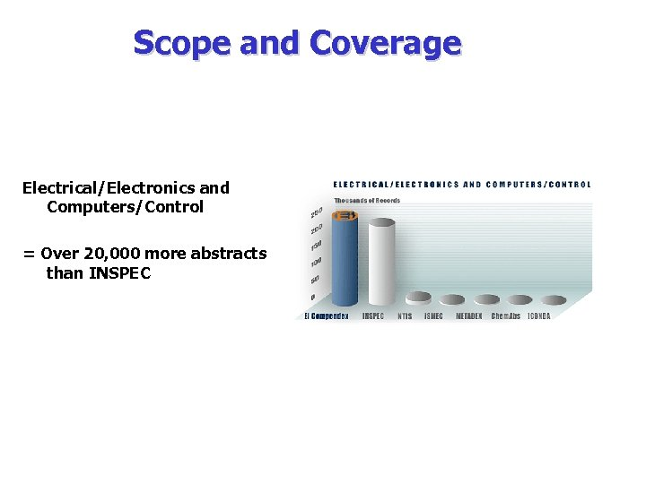 Scope and Coverage Electrical/Electronics and Computers/Control = Over 20, 000 more abstracts than INSPEC