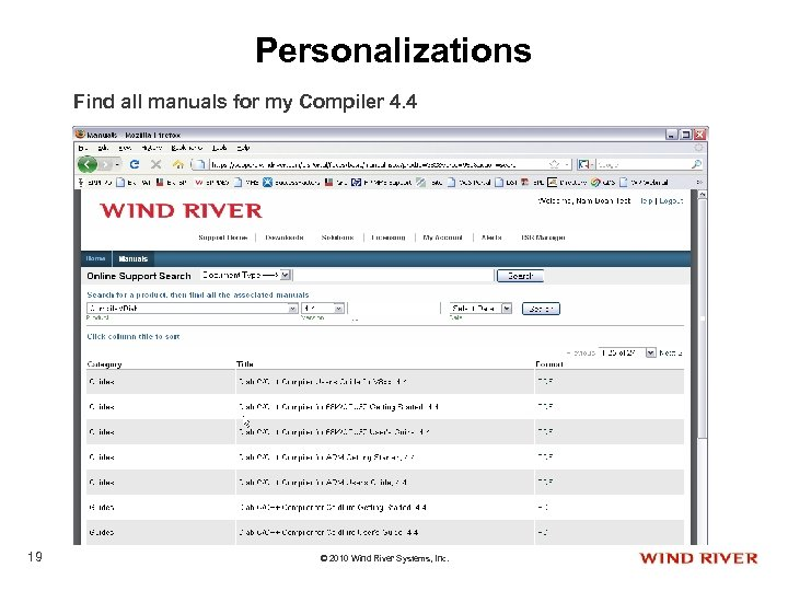 Personalizations Find all manuals for my Compiler 4. 4 19 © 2010 Wind River