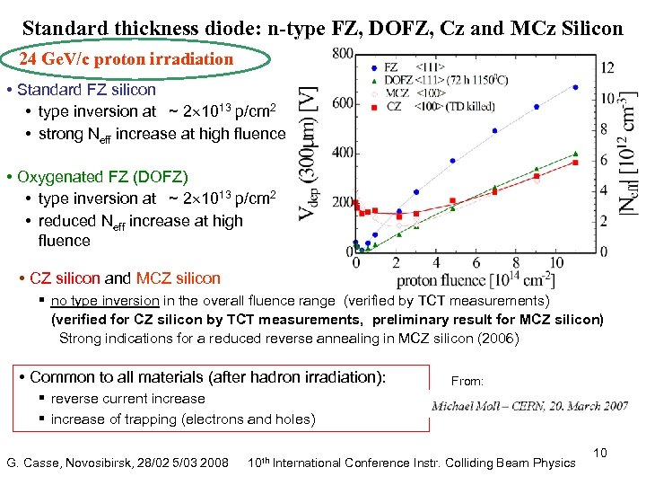 Standard thickness diode: n-type FZ, DOFZ, Cz and MCz Silicon 24 Ge. V/c proton