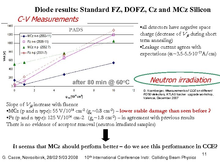 Diode results: Standard FZ, DOFZ, Cz and MCz Silicon C-V Measurements • all detectors