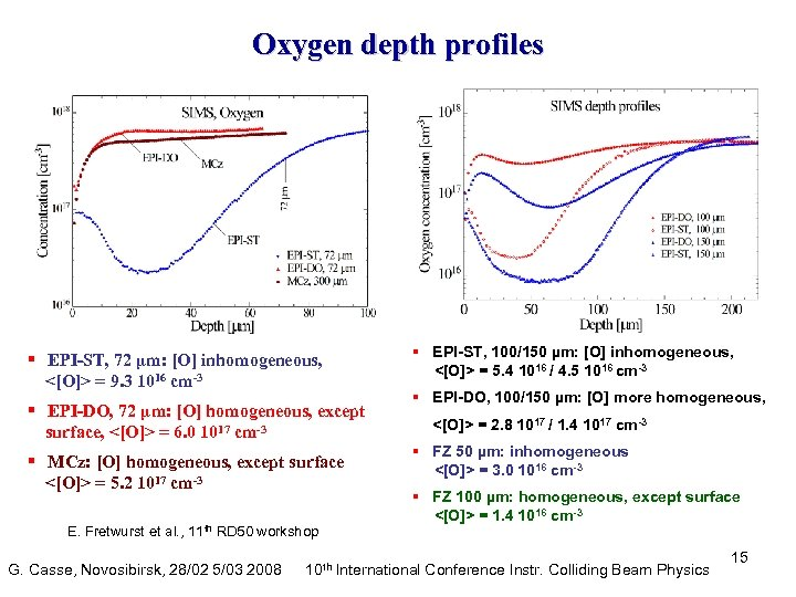 Oxygen depth profiles § EPI-ST, 72 µm: [O] inhomogeneous, <[O]> = 9. 3 1016