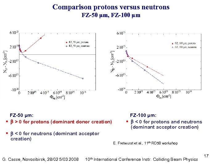 Comparison protons versus neutrons FZ-50 µm, FZ-100 µm FZ-50 µm: § > 0 for
