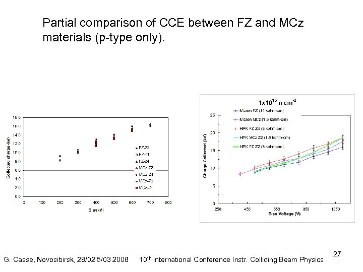 Partial comparison of CCE between FZ and MCz materials (p-type only). G. Casse, Novosibirsk,