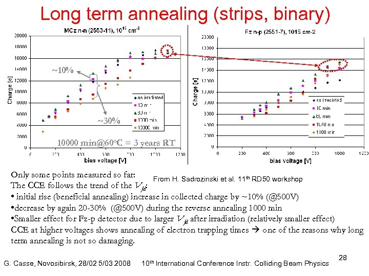 Long term annealing (strips, binary) ~10% ~30% 10000 min@60 o. C = 3 years