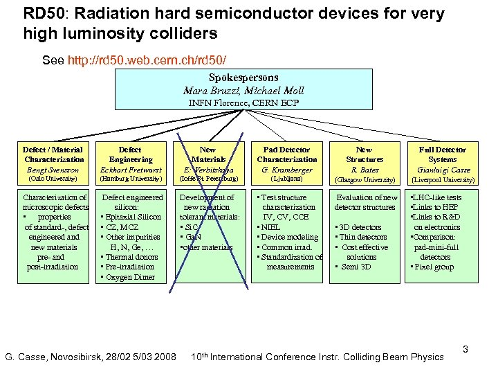 RD 50: Radiation hard semiconductor devices for very high luminosity colliders See http: //rd