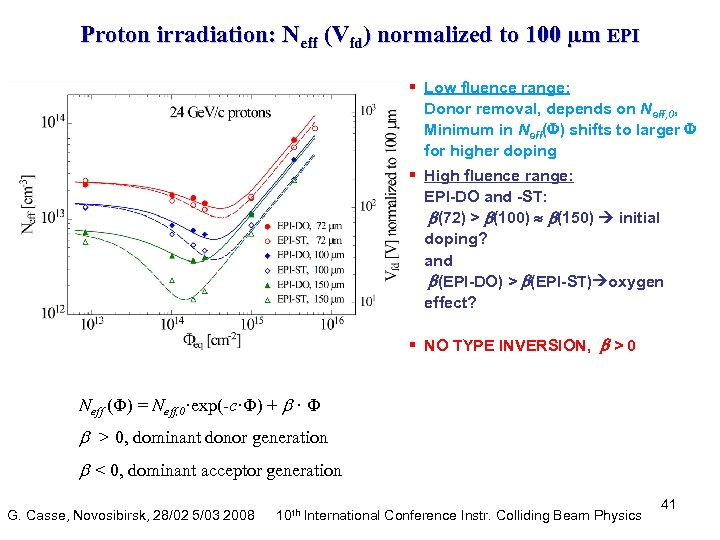 Proton irradiation: Neff (Vfd) normalized to 100 µm EPI § Low fluence range: Donor