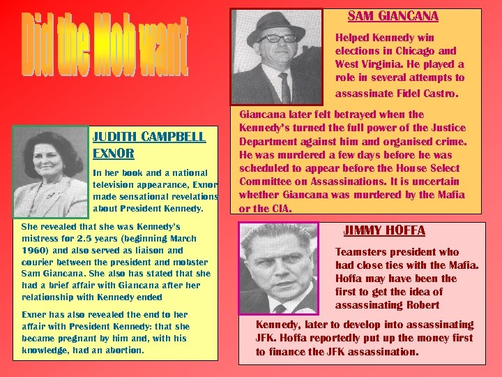 SAM GIANCANA Helped Kennedy win elections in Chicago and West Virginia. He played a