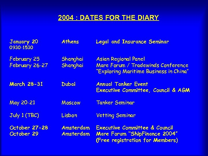 2004 : DATES FOR THE DIARY January 20 Athens Legal and Insurance Seminar February