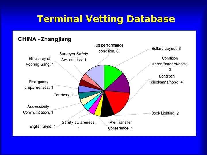 Terminal Vetting Database
