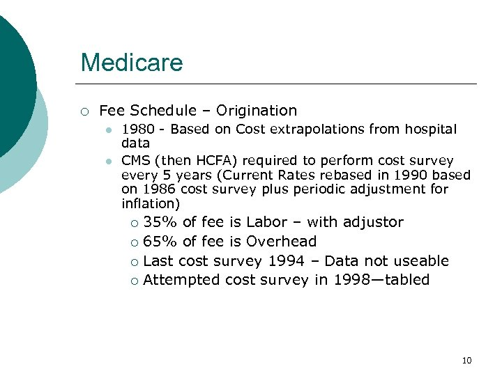 Medicare ¡ Fee Schedule – Origination l l 1980 - Based on Cost extrapolations