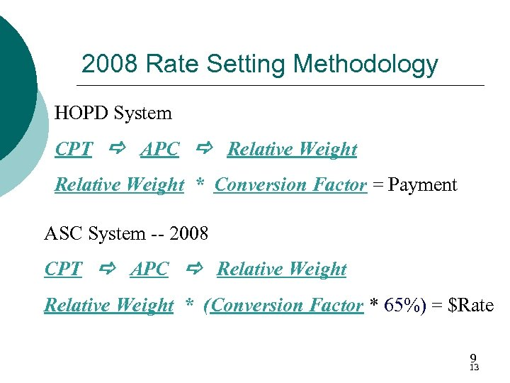 2008 Rate Setting Methodology HOPD System CPT APC Relative Weight * Conversion Factor =