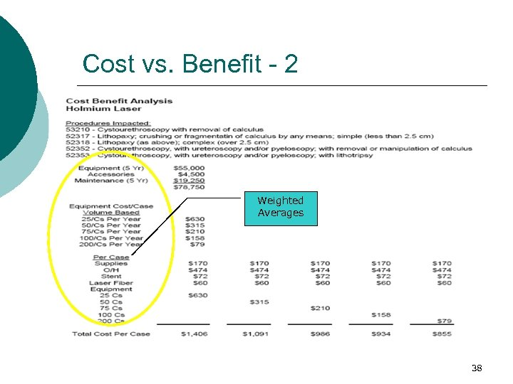 Cost vs. Benefit - 2 Weighted Averages 38