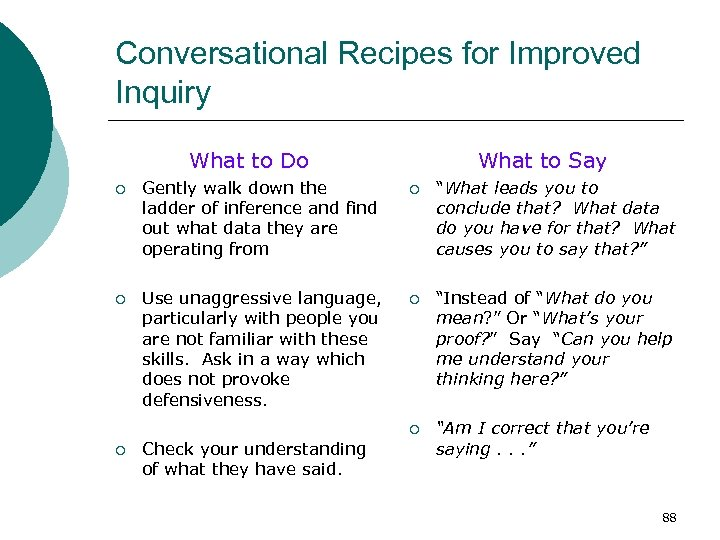 Conversational Recipes for Improved Inquiry What to Do What to Say ¡ Gently walk