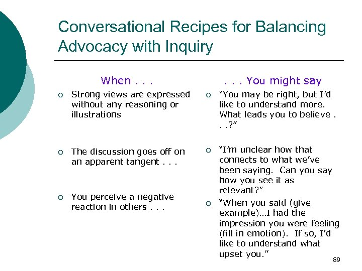 Conversational Recipes for Balancing Advocacy with Inquiry When. . . You might say ¡