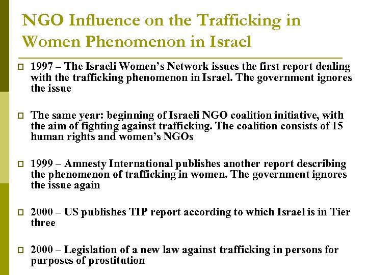 NGO Influence on the Trafficking in Women Phenomenon in Israel p 1997 – The