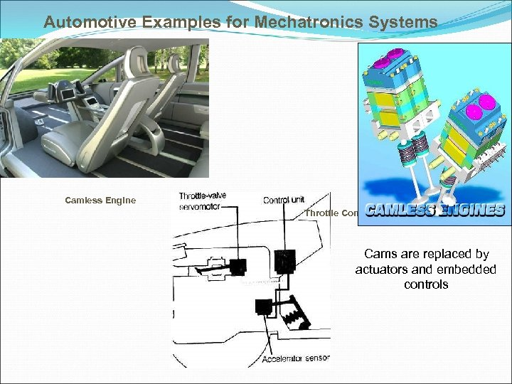 Automotive Examples for Mechatronics Systems Camless Engine Throttle Control of Drive- by-Wire Cams are