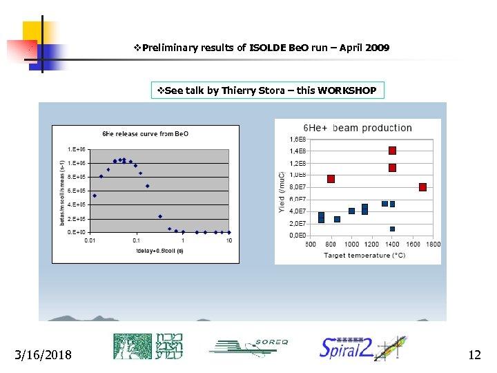 v. Preliminary results of ISOLDE Be. O run – April 2009 v. See talk