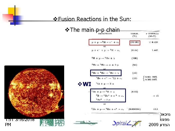 v. Fusion Reactions in the Sun: v. The main p-p chain v. WI 1: