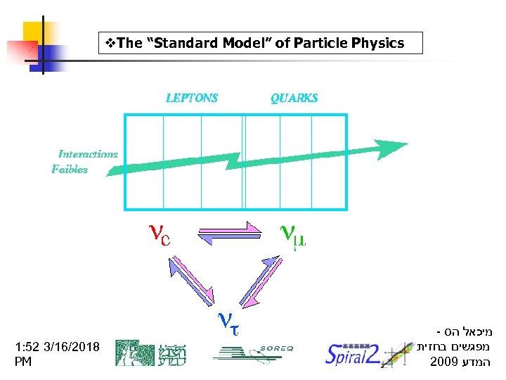 "v. The ""Standard Model"" of Particle Physics 1: 52 3/16/2018 PM - מיכאל הס"