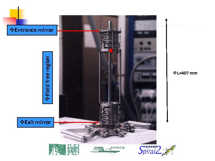 v. Field free region v. Entrance mirror v. Exit mirror v. L=407 mm