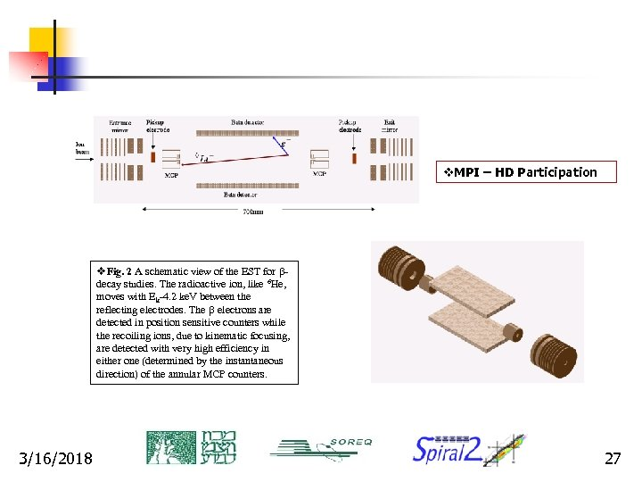 v. MPI – HD Participation v. Fig. 2 A schematic view of the EST