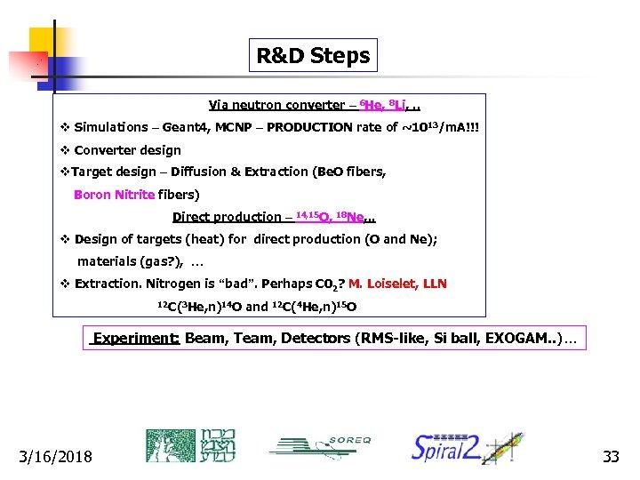 R&D Steps Via neutron converter – 6 He, 8 Li, . . v Simulations