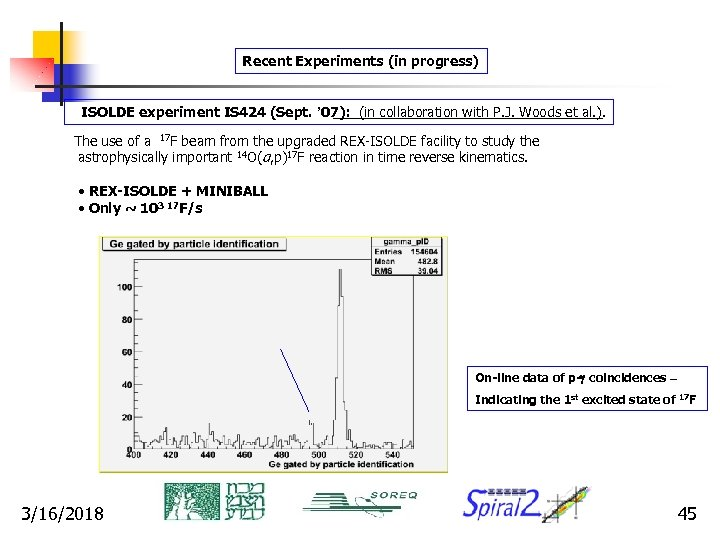 Recent Experiments (in progress) ISOLDE experiment IS 424 (Sept. ' 07): (in collaboration with
