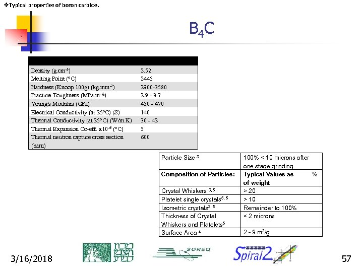 v. Typical properties of boron carbide. B 4 C Property Density (g. cm-3) Melting