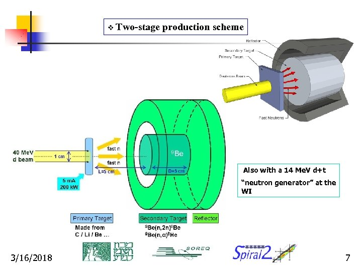 """v Two-stage production scheme Also with a 14 Me. V d+t """"neutron generator"""" at"""
