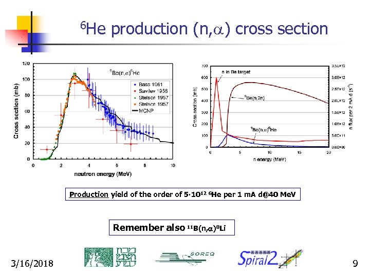 6 He production (n, a) cross section Production yield of the order of 5∙