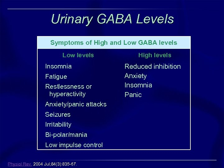 Urinary GABA Levels Symptoms of High and Low GABA levels Low levels Insomnia Fatigue