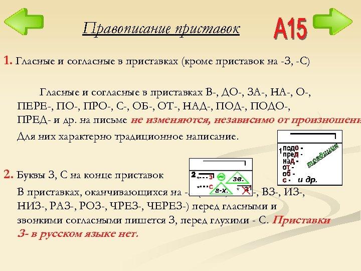 Правописание приставок 1. Гласные и согласные в приставках (кроме приставок на -З, -С) Гласные
