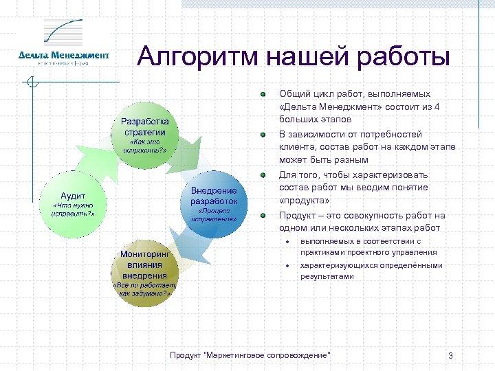 Алгоритм нашей работы Общий цикл работ, выполняемых «Дельта Менеджмент» состоит из 4 больших этапов