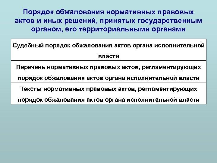 Порядок обжалования нормативных правовых актов и иных решений, принятых государственным органом, его территориальными органами