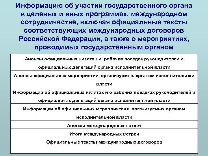 Информацию об участии государственного органа в целевых и иных программах, международном сотрудничестве, включая официальные
