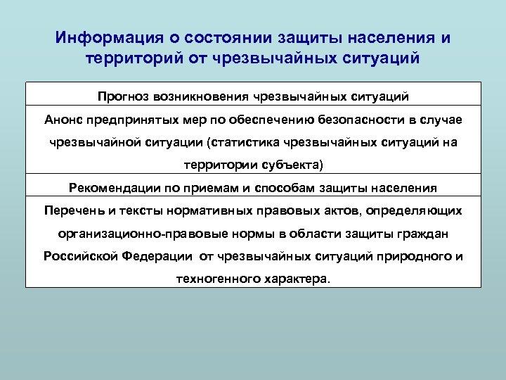 Информация о состоянии защиты населения и территорий от чрезвычайных ситуаций Прогноз возникновения чрезвычайных ситуаций
