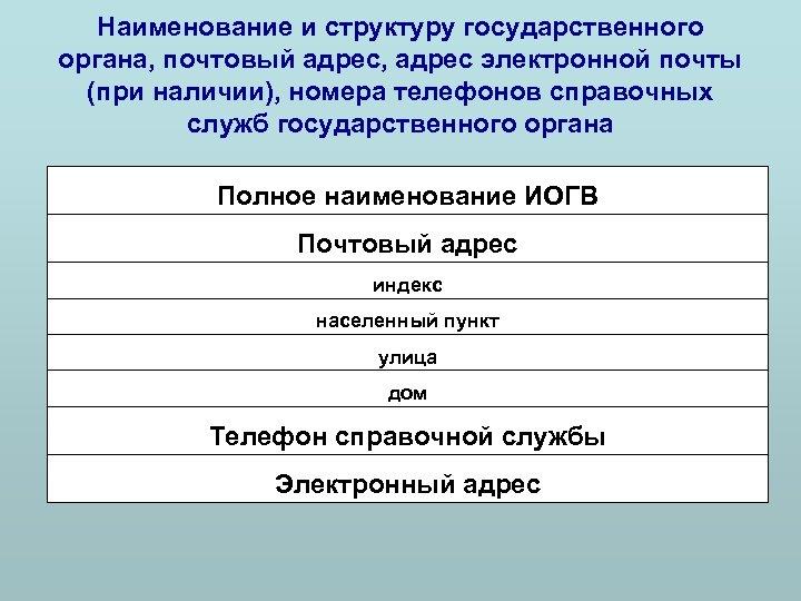 Наименование и структуру государственного органа, почтовый адрес, адрес электронной почты (при наличии), номера телефонов