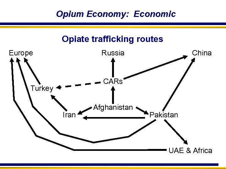 Opium Economy: Economic Opiate trafficking routes Europe Russia China CARs Turkey Iran Afghanistan Pakistan