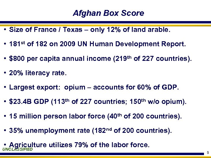 Afghan Box Score • Size of France / Texas – only 12% of land