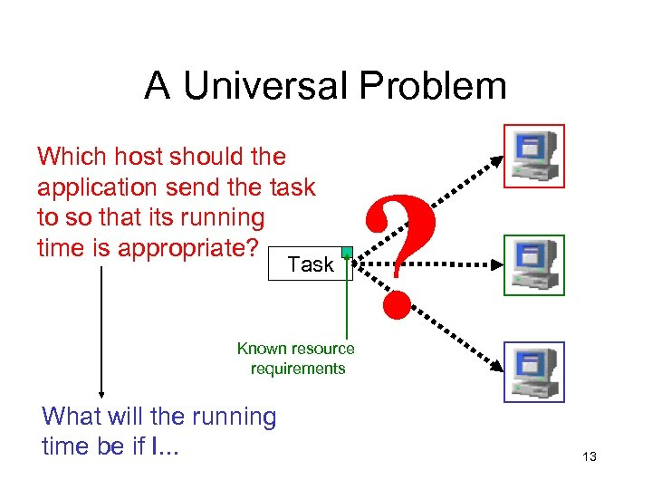 A Universal Problem Which host should the application send the task to so that