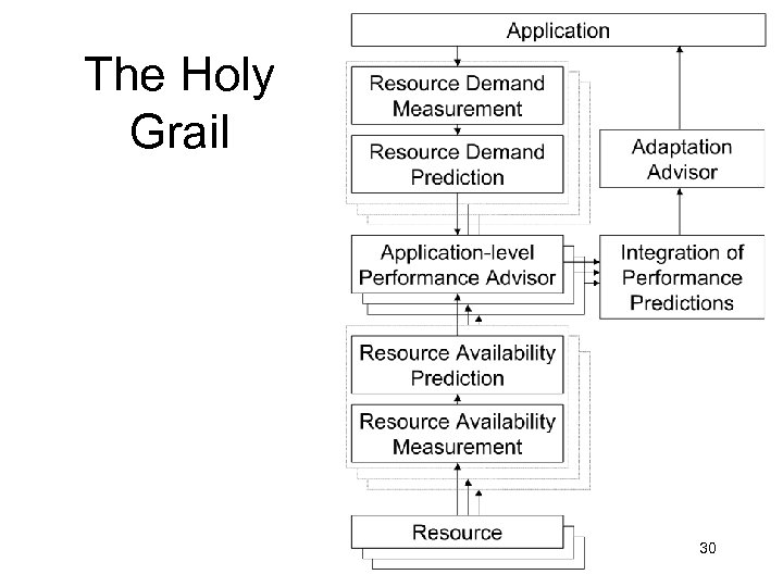 The Holy Grail 30