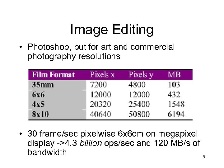Image Editing • Photoshop, but for art and commercial photography resolutions • 30 frame/sec