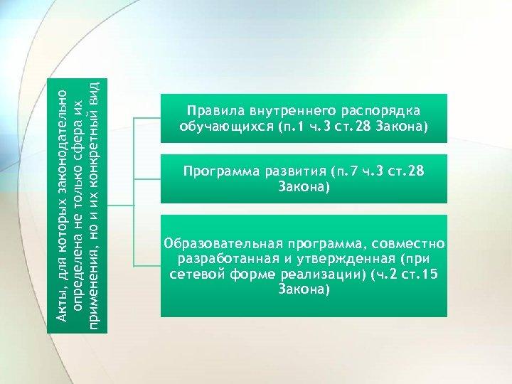 Акты, для которых законодательно определена не только сфера их применения, но и их конкретный
